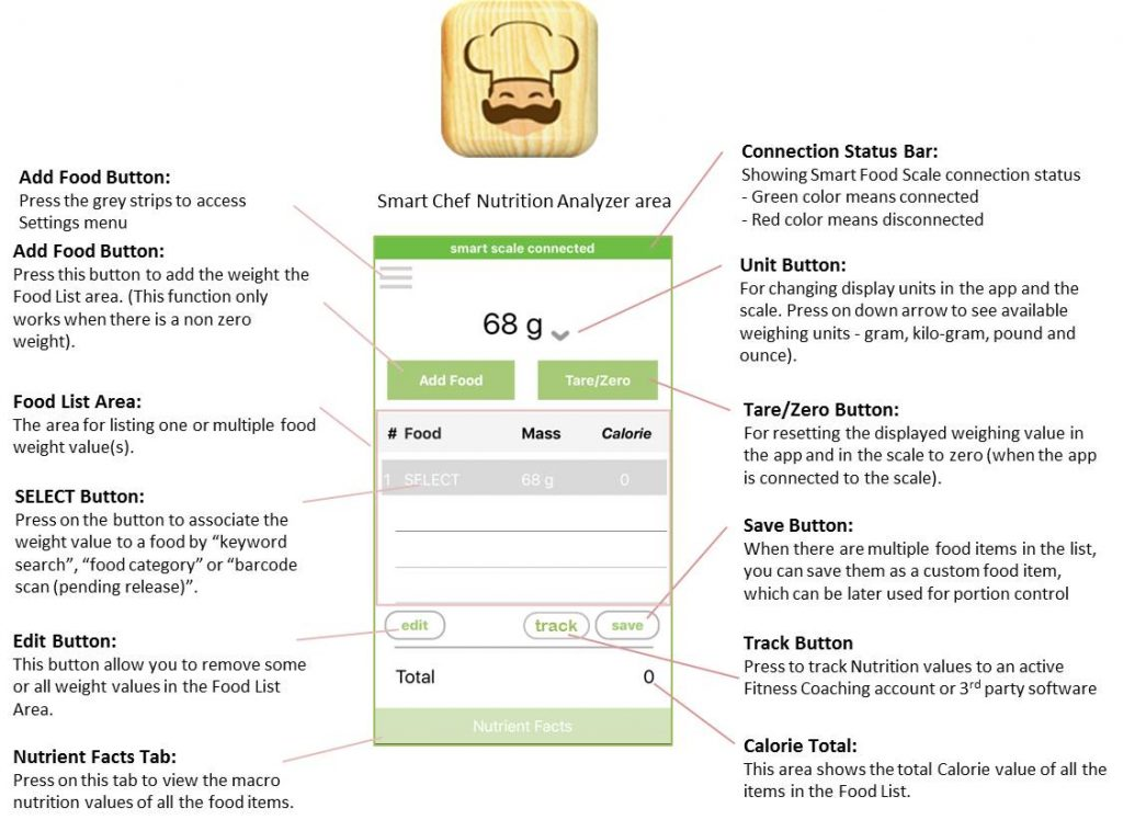 Smart Chef app detail description