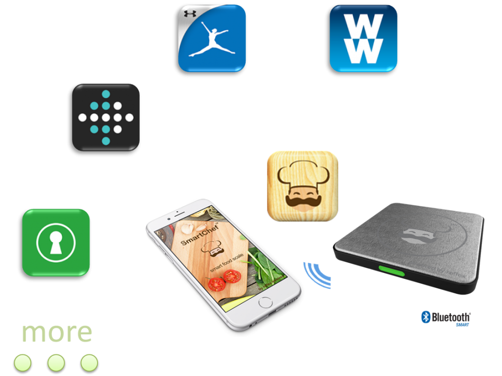 smart chef apps integration - weightwatchers, myfitnesspal, fitbti, loseit, fatsecret, howmuchphe