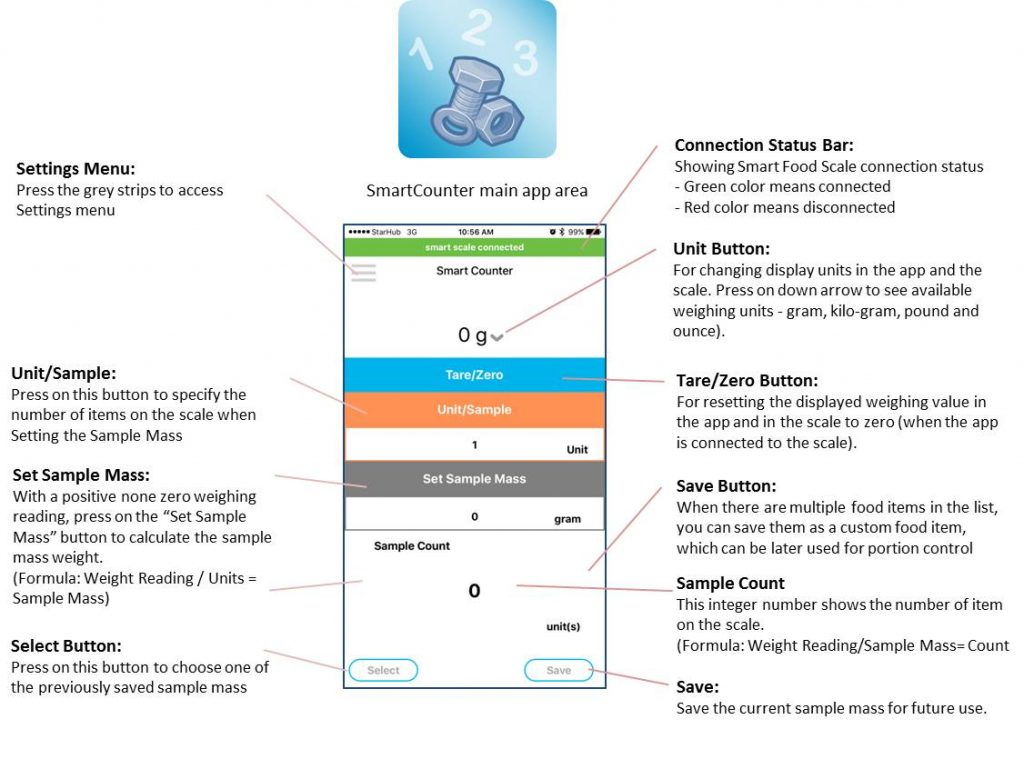 SmartCounter app overview