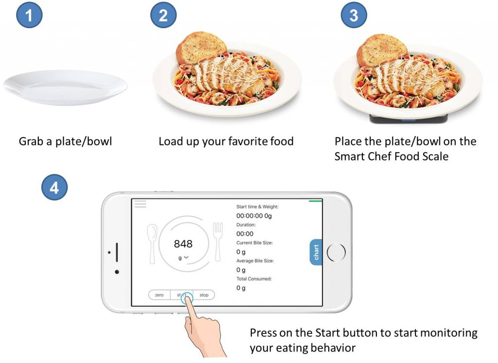 Smart Chef IntakeCurve Instruction