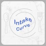 IntakeCurve eating pattern analyzer