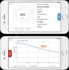 Smart Chef IntakeCurve Cumulative Intake Monitor