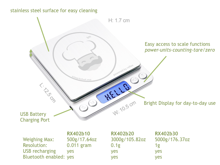 Smart Chef Precision Food Scale Overview
